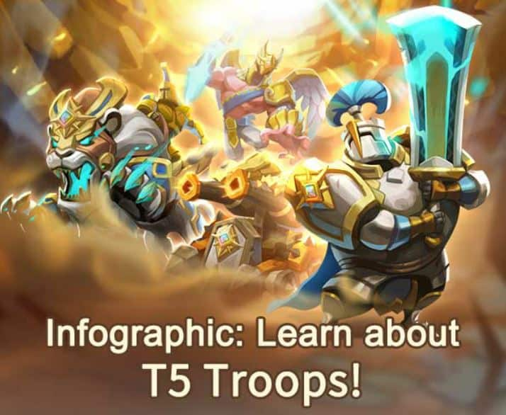 T5 Troops announced for 4th birthday