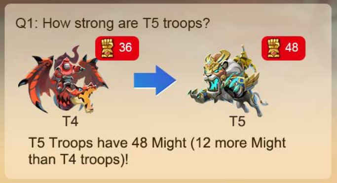 How strong are T5 troops